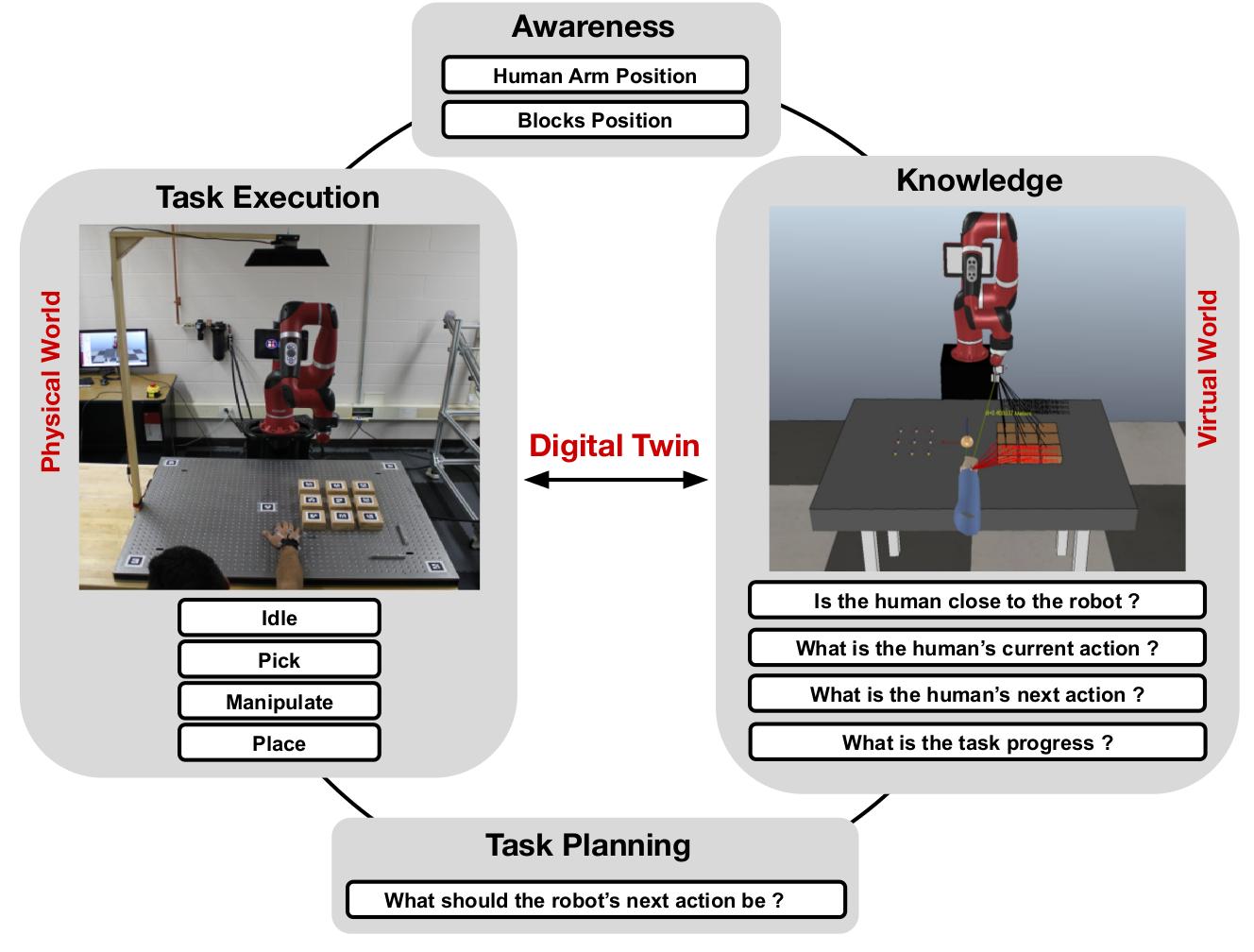 Blog – यन्त्राधिगम – Machine Learning and Robotics